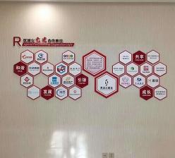 哈尔滨党建文化墙设计